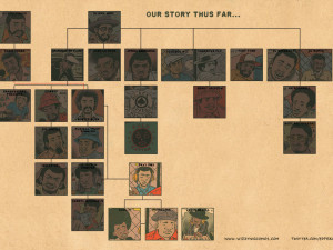 hip-hop-family-tree-5